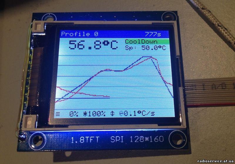 Arduino PID Controller - DC Motor Position Control